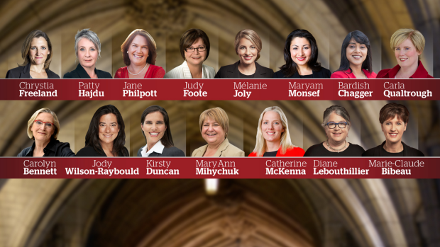 Wonderful Women In Cabinet