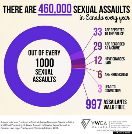 o-sexual-assault-canada-570_0